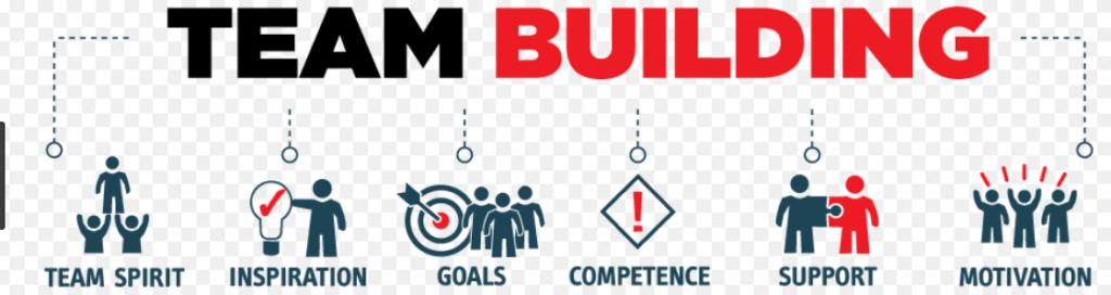 Team Building, Team Spirit, Inspiration, Support, Motivation