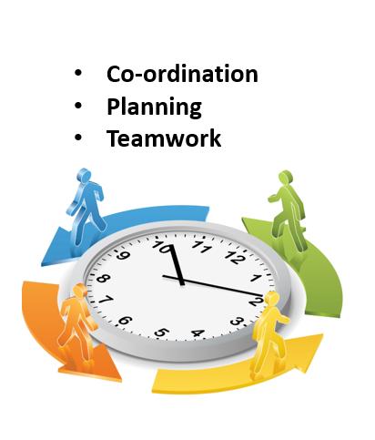 teamwork, shifts